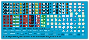 Peddinghaus 1/35 0716 English tank and vehicle markings early war